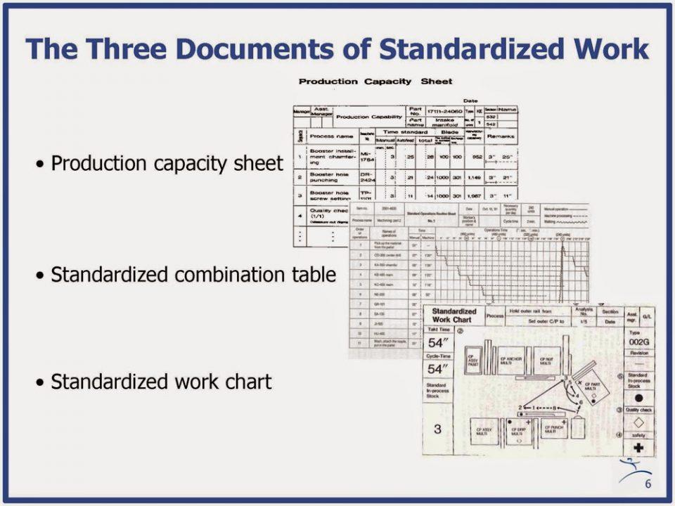 Trabajo Estandard